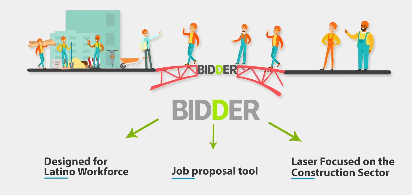 bidder-bridge2020